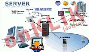 SMS Gratis Lewat Internet