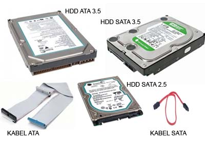 Tips Merawat Hard Disk PC/Notebook